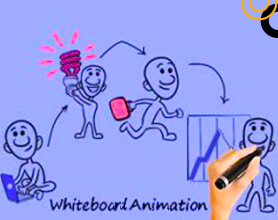 Best Whiteboard Video Animation Examples