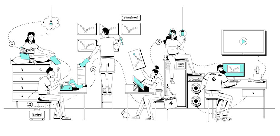 7 Steps Of Animation Process