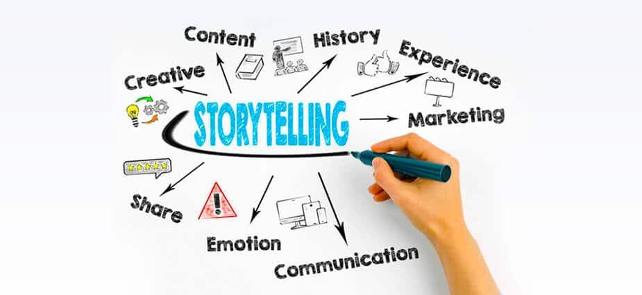Leverage Video Storytelling Strategies